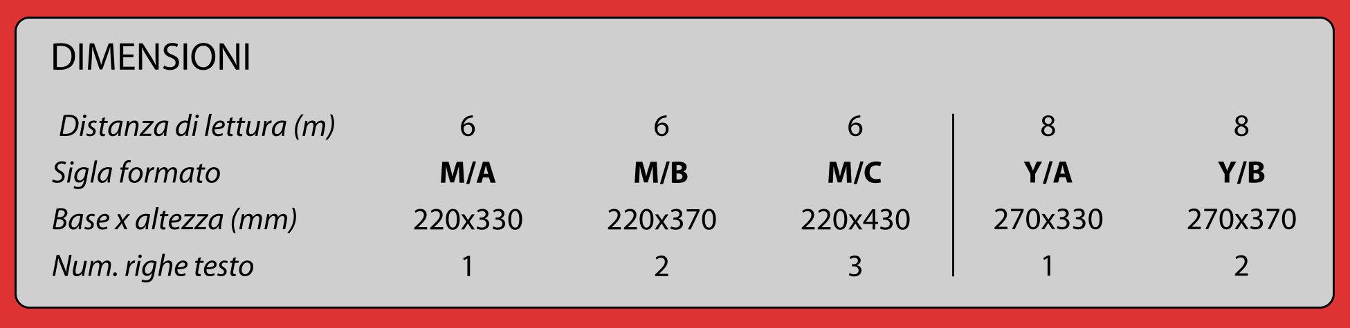 dimensioni cartelli divieto serie 251