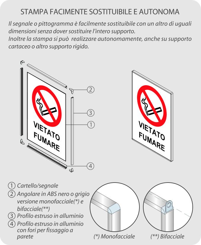 segnaletica signum istruzioni sostituzione profilo