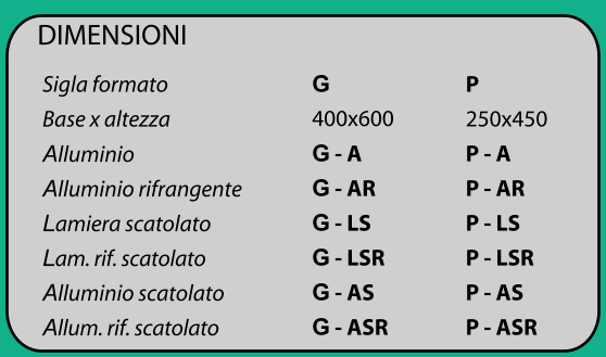 dimensioni cartelli proprietà privata serie 456